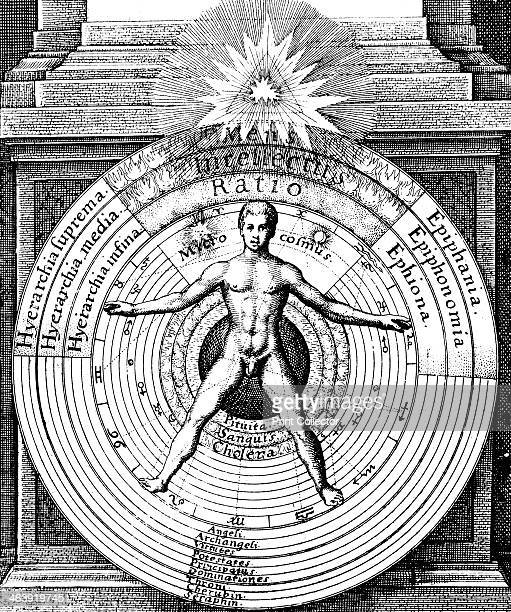 The relation of Man the microcosm with the Universe the macrocosm c1617 The spheres of the Sun Moon and planets and the hierarchy of angels and...