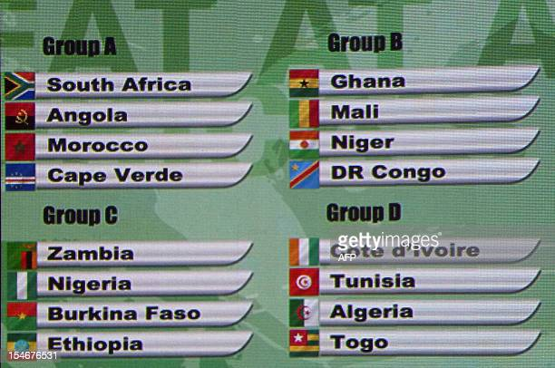 The result of the final draw of the Africa Cup of Nations 2013 is displayed on a screen during a ceremony in Durban on October 24 2012 AFP PHOTO...