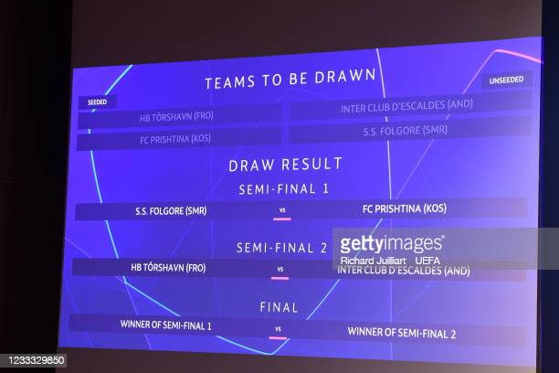 The result of the UEFA Champions League 2021/22 Preliminary Round draw displayed on the screen at the UEFA headquarters, The House of European...