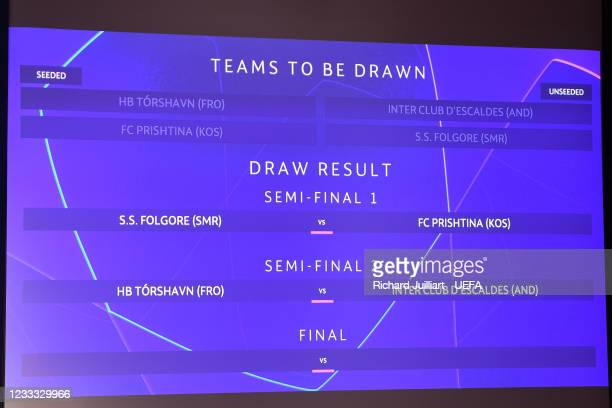 The result of the UEFA Champions League 2021/22 Preliminary Round draw is displayed on the screen at the UEFA headquarters, The House of European...