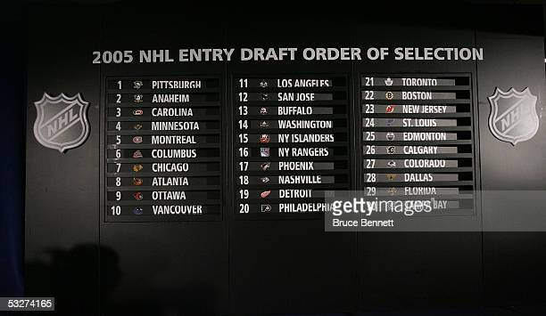 The results board at the NHL draft lottery held at the Sheraton New York Hotel and Towers July 22 2005 in New York City Photo by Bruce Bennett/Getty...