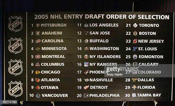 The results board in the secret ball room at the NHL draft lottery is seen at the Sheraton New York Hotel and Towers on July 22 2005 in New York City