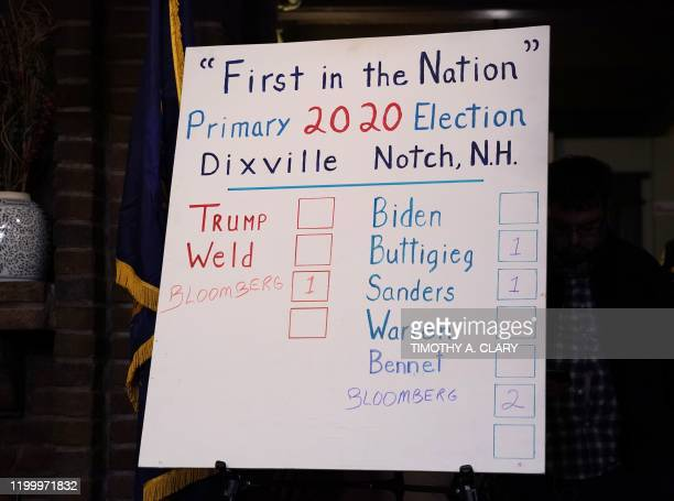 The results board is pictured just after midnight voting at the Hale House at the legendary Balsams Resort in the New Hampshire hamlet of Dixville...