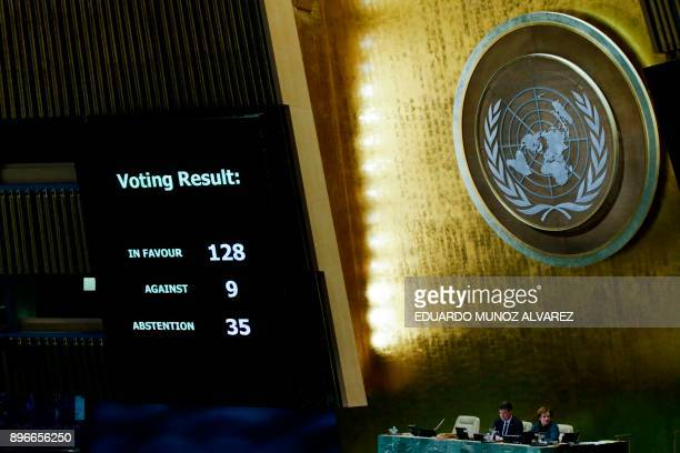 TOPSHOT The results of the vote on Jerusalem are seen on a display board at the General Assembly hall on December 21 at UN Headquarters in New York...