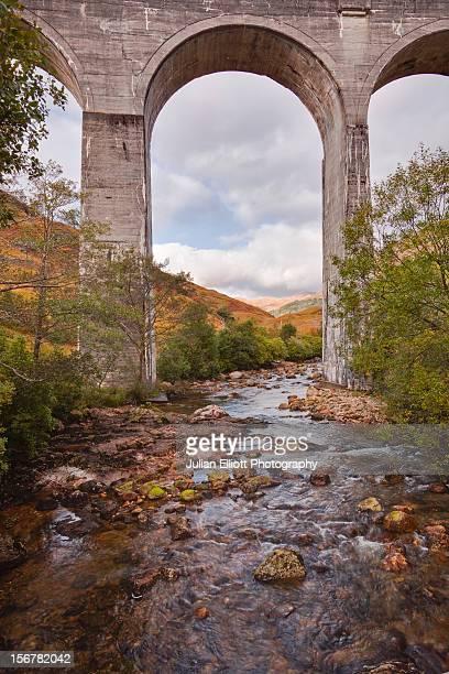 The river Finnan and the Glenfinnan viaduct.
