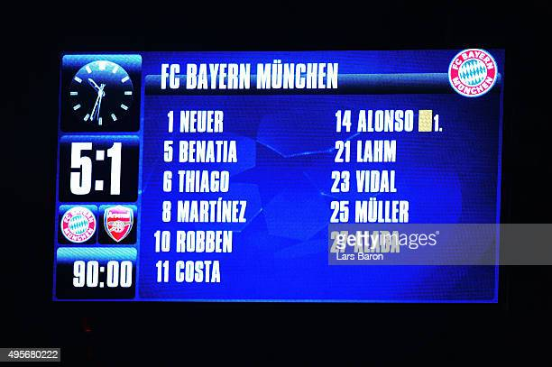 The scoreboard displays the final score during the UEFA Champions League Group F match between FC Bayern Muenchen and Arsenal FC at the Allianz Arena...