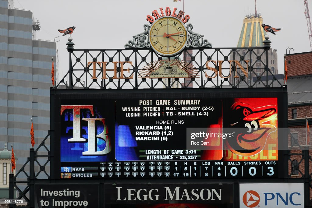 The scoreboard is shown following the Baltimore Orioles 17-1 win over the Tampa Bay Rays at Oriole Park at Camden Yards on May 13, 2018 in Baltimore, Maryland.