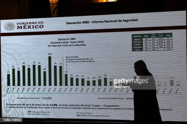 The silhouette of Andres Manual Lopez Obrador Mexico's president speaking in front of a chart displaying illicit fuel market figures during a press...