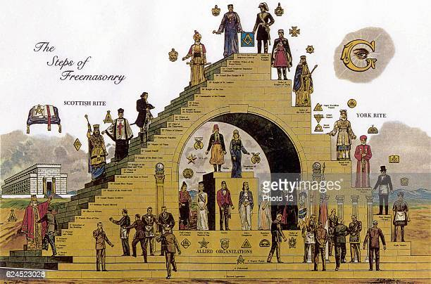 The steps of Freemasonry a 20th century outline of the hierarchy of Freemasonry