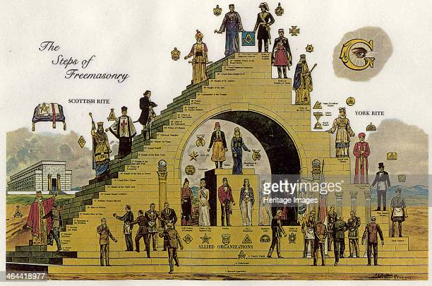 The Steps of Freemasonry From a private collection