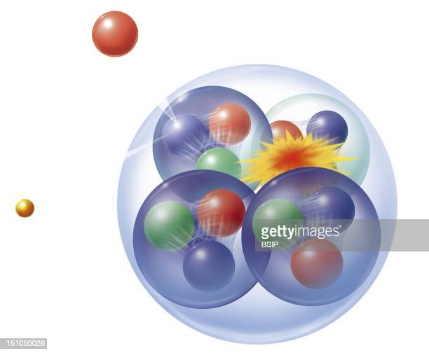 The Strange World Of Sub Atomic Particles Nucleus Containing Two Neutrons And Two Protons A Neutron Becomes A Proton Emitting An Electron Red Sphere...