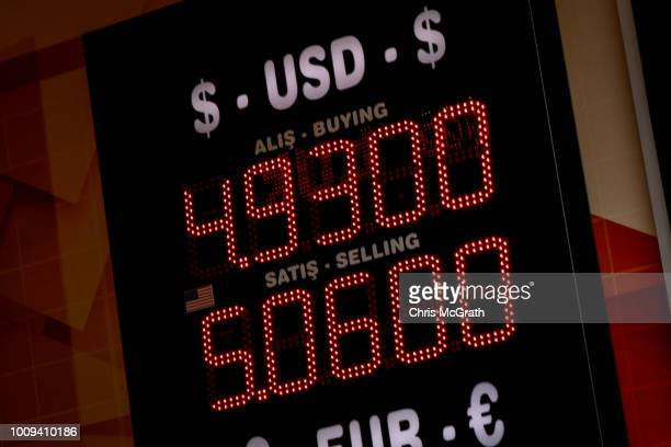 The USD exchange rate is seen on a currency board on August 2 2018 in Istanbul Turkey The Turkish Lira dropped to a record low passing 5 TL to the...