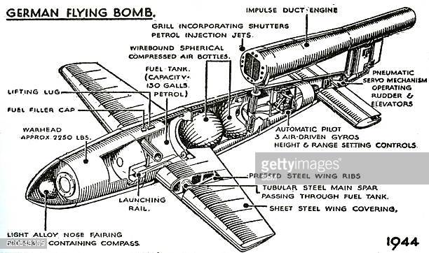 The V1 flying bomb — also known as the Buzz Bomb or Doodlebug — was an early pulsejetpowered predecessor of the cruise missileThe V1 was developed at...