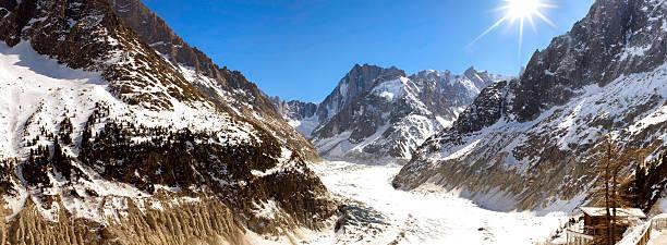 The Valley Blanche, Chamonix