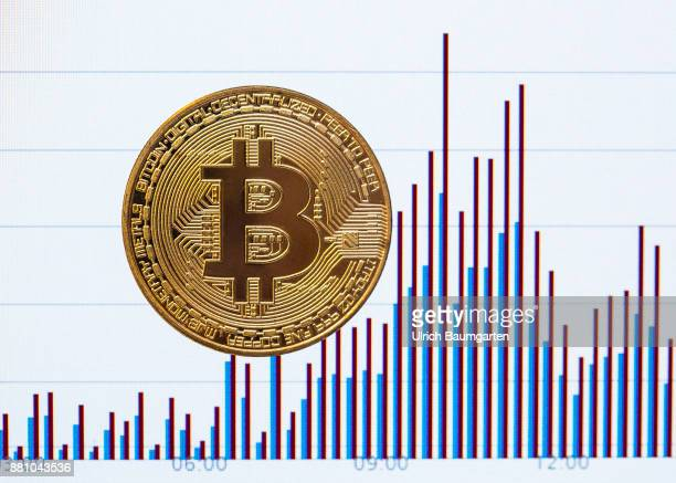 The value of Bitcoin rises and rises but an investment risk remains The photo shows a Bitcoin and a Bitcoin chart