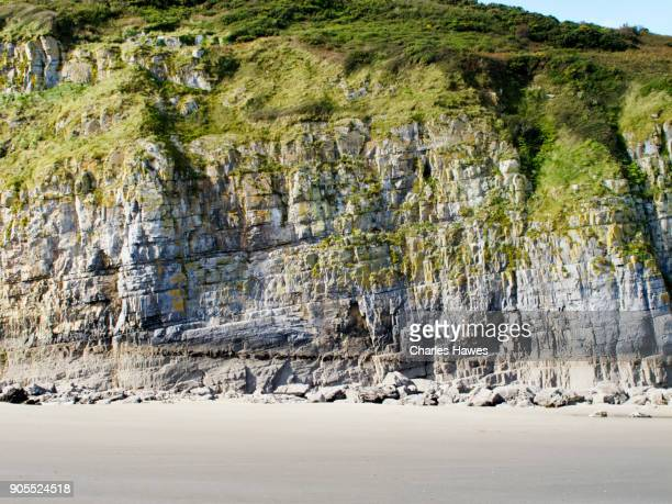 The Wales Coast Path in Carmarthenshire: cliffs at Pendine Sands