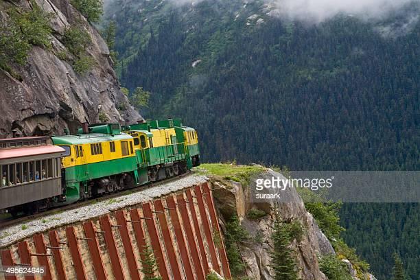 The White Pass and Yukon railway