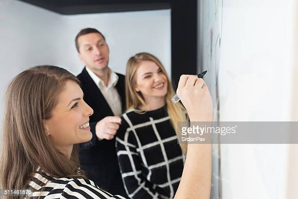 The Whiteboard Meeting