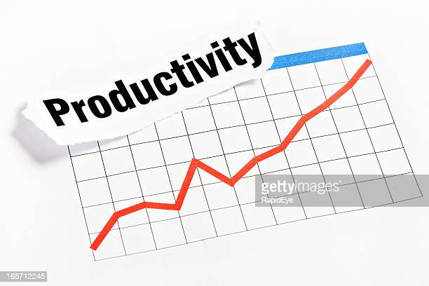 The word Productivity rests on a rapidly rising red graph