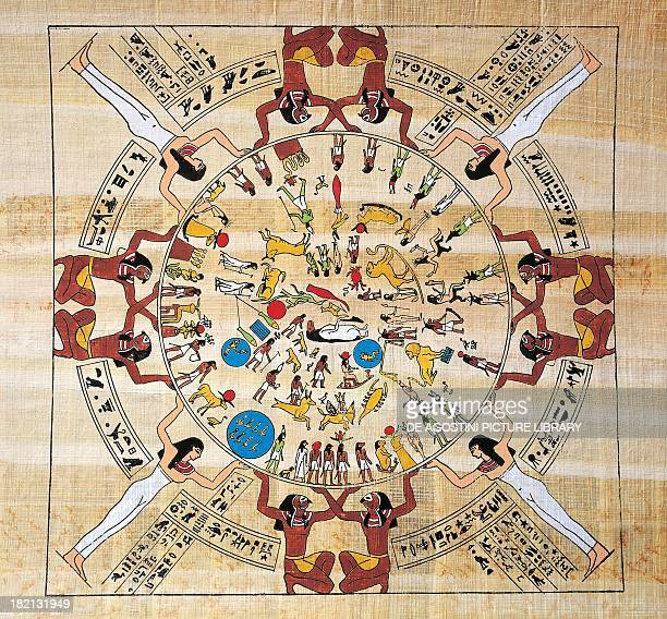 The zodiac papyrus reconstruction of the Roman ceiling from the chapel of the Temple of Hathor at Dendera Egyptian civilisation Cairo Istituto Del...