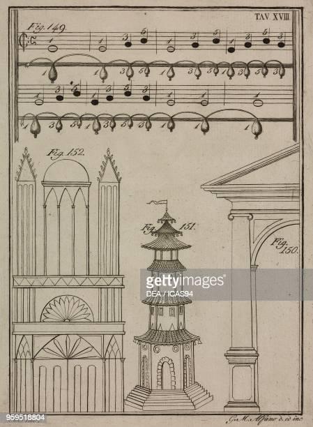 Theatrical arrangements of fireworks copperplate engraving by Gaetano M Alfano from Istituzioni di Pirotecnica per istruzione di coloro che vogliono...