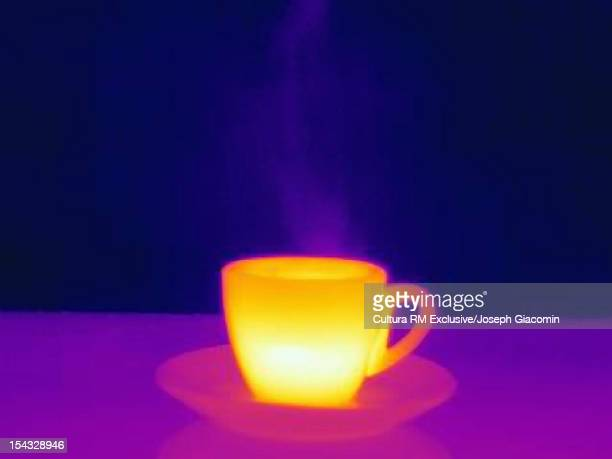 Thermal view of cup of coffee