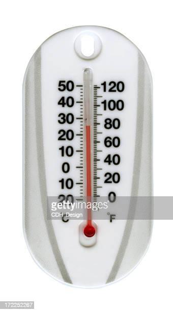 XXL Thermometer