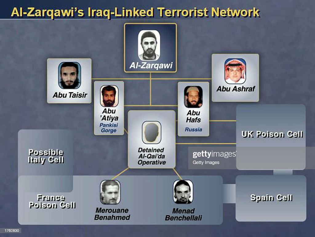 This chart showing, according to the U.S. State Department, a terrorist network run by Abu Musab Al-Zarqawi, an 'associated and collaborator of Osama bin Laden' who runs a poison and explosive training center camp in northeastern Iraq, was released by the U.S. Department of State on February 5, 2003 at the United Nations Security Council in New York City. U.S. Secretary of State Colin Powell presented this chart as part of a report to the United Nations Security Council as evidence that Iraq is hiding material from U.N. weapons inspectors.