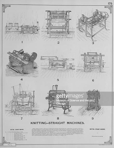This full page spread shows a variety of straight machines for knitting The image originally appeared in 'The Growth of Industrial Art'