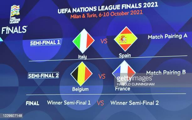 This handout picture taken and made available by the UEFA on December 3, 2020 shows the result of the 2021 UEFA Nations League finals draw in Nyon to...