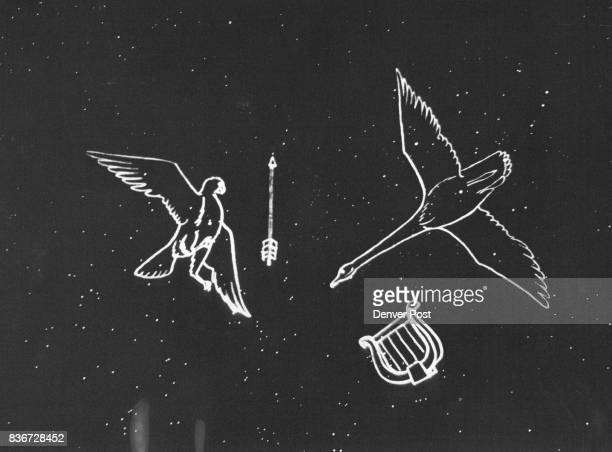 This is a sample of projections on the planetarium dome The flying swan upper left is the constellation Cygnus The harp is the constellation Lyra the...
