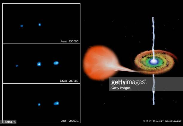 This is an image of a series of Chandra images that has allowed scientists to trace the evolution of largescale Xray jets produced by a black hole in...