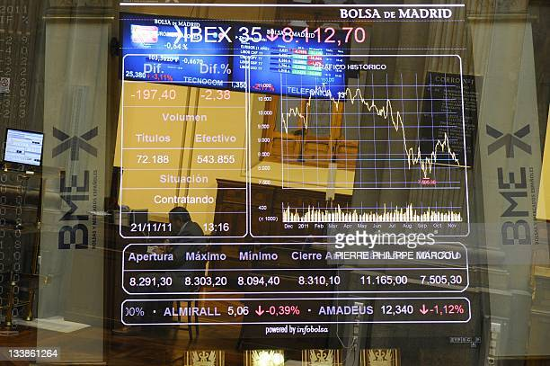 This multiexposure image shows the Ibex 35 curve at Madrid's Stock Exchange on November 21 2011 European stocks slumped despite an election victory...