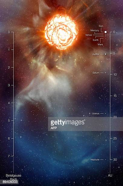 GMT This original shot taken by Observatoire de Paris shows the supergiant star Betelgeuse in the Orion constellation AFP PHOTO / ESO / LESIA / L...