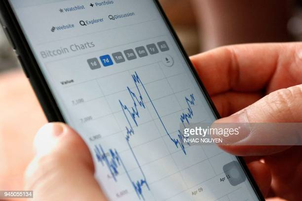 This photo illustration shows a Vietnamese cryptocurrency investor looking at the latest Bitcoin values on a smartphone in Hanoi on April 12 2018...