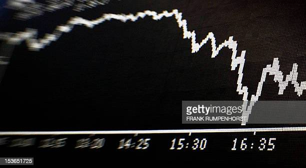 This photo shows the graph of the DAX at the stock exchange in Frankfurt am Main central Germany on August 10 2011 The DAX index of leading shares...
