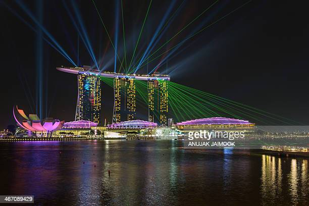This photo was shot when i travel in Singapore. Every night will have laser show at Marina Bay Sands. Wonder Full is a nighttime multimedia...