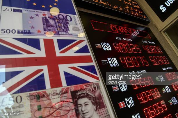 This picture is taken on April 10 2018 in Istanbul shows a display of foreign exchange rates against Turkish liras at Istiklal avenue / AFP PHOTO /...