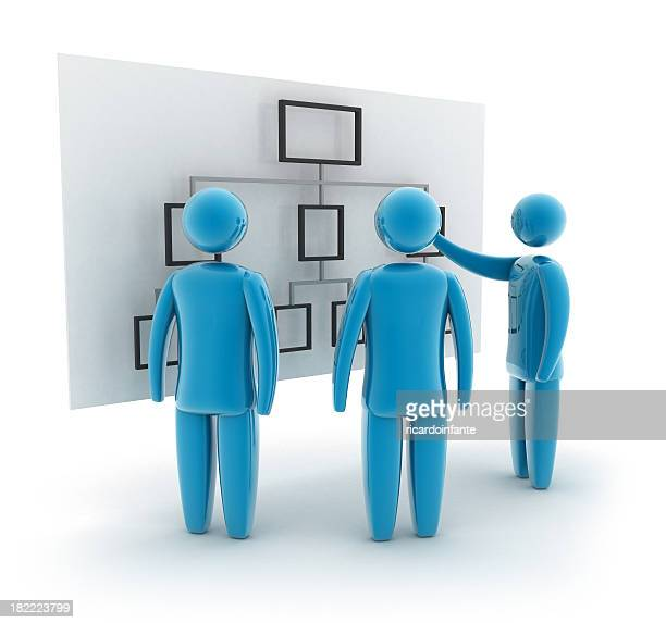 Three blue figures looking at a flow chart