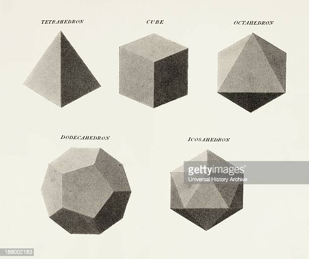 Three Dimensional Geometric Shapes From The Cyclopaedia Or Universal Dictionary Of Arts Sciences And Literature By Abraham Rees Published London 1820