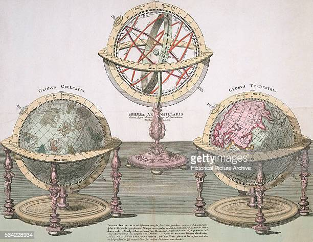 Three globes illustrate the signs of the zodiac the position of the planets and a map of the earth