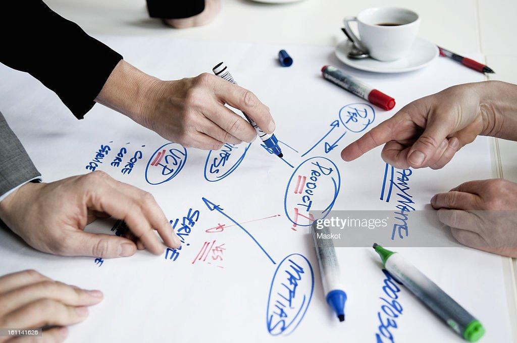 Three people writing mindmap : Stock Photo
