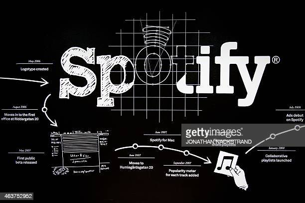 A timeline of Spotify accomplishments is pictured on a wall at the entrance to the company headquarters in Stockholm on February 16 2015 AFP...