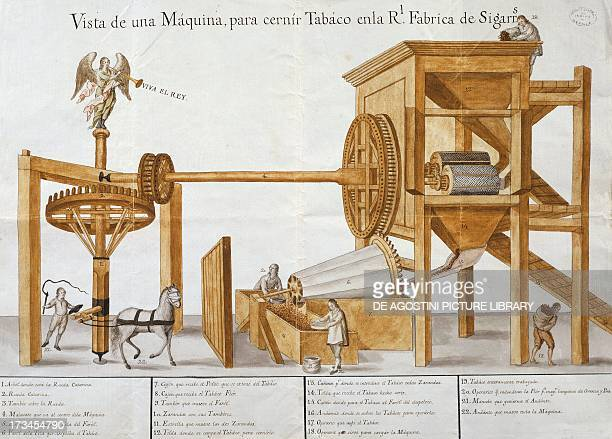 Tobacco processing machine in the Real Fabrica di Cigars Mexico 18th century Seville Archivo General De Indias