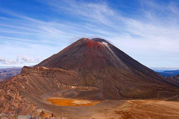 Tongariro NP Volcano Mount Ruapehu Wall Art