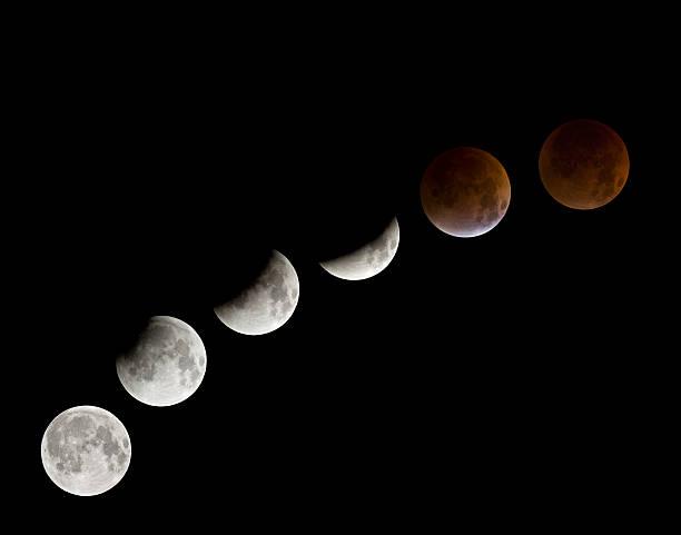 Total lunar eclipse, 28 August 2007