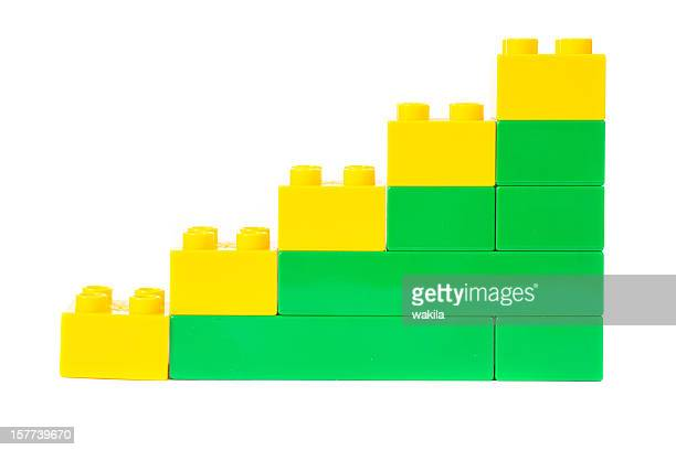 toy cubes success graph diagram