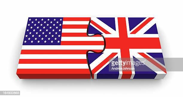 US UK Trade