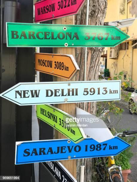 Travel destinations world cities street sign