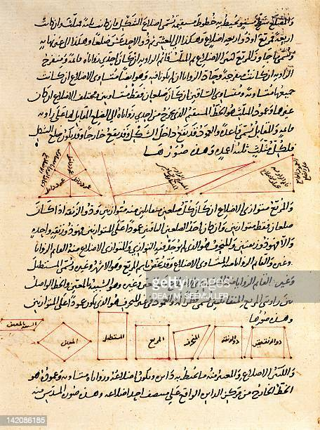 Treatise on the Question of Arithmetic Code by The Master AlaElDin Muhammed El Ferjumedhi Saudi Arabia 14th Century